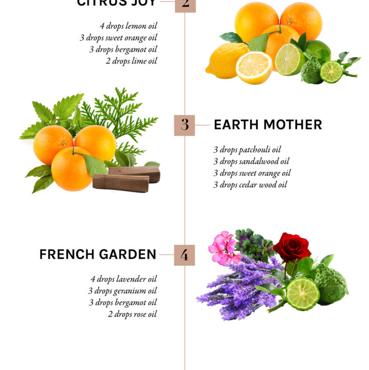 6 Essential Oil Blends for Summer - Hellonest.co